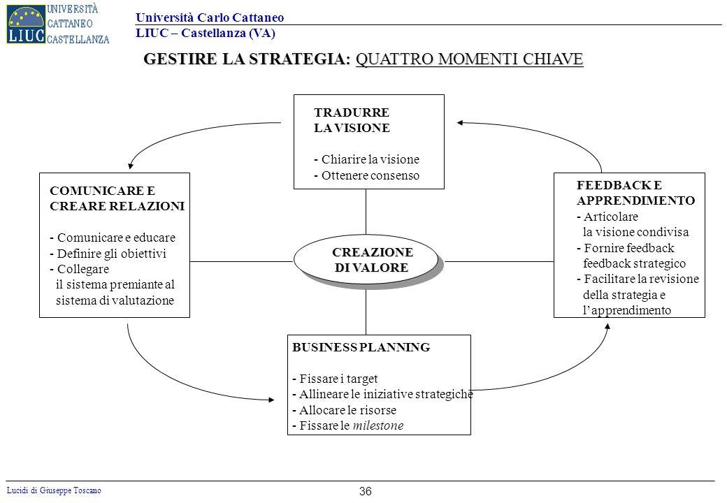 Università Carlo Cattaneo LIUC – Castellanza (VA) Lucidi di Giuseppe Toscano 36 GESTIRE LA STRATEGIA: QUATTRO MOMENTI CHIAVE COMUNICARE E CREARE RELAZ