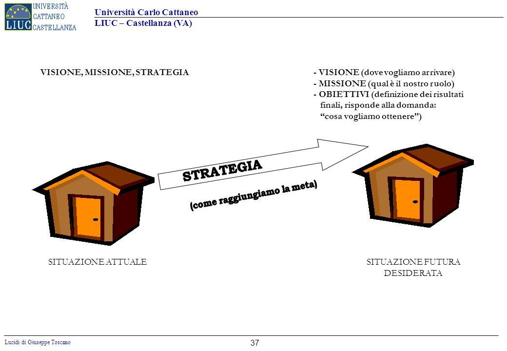 Università Carlo Cattaneo LIUC – Castellanza (VA) Lucidi di Giuseppe Toscano 37 VISIONE, MISSIONE, STRATEGIA- VISIONE (dove vogliamo arrivare) - MISSI