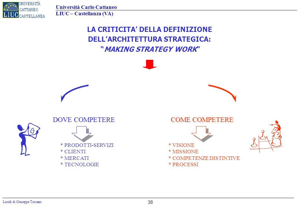 Università Carlo Cattaneo LIUC – Castellanza (VA) Lucidi di Giuseppe Toscano 38 DOVE COMPETERE * PRODOTTI-SERVIZI * CLIENTI * MERCATI * TECNOLOGIE * V