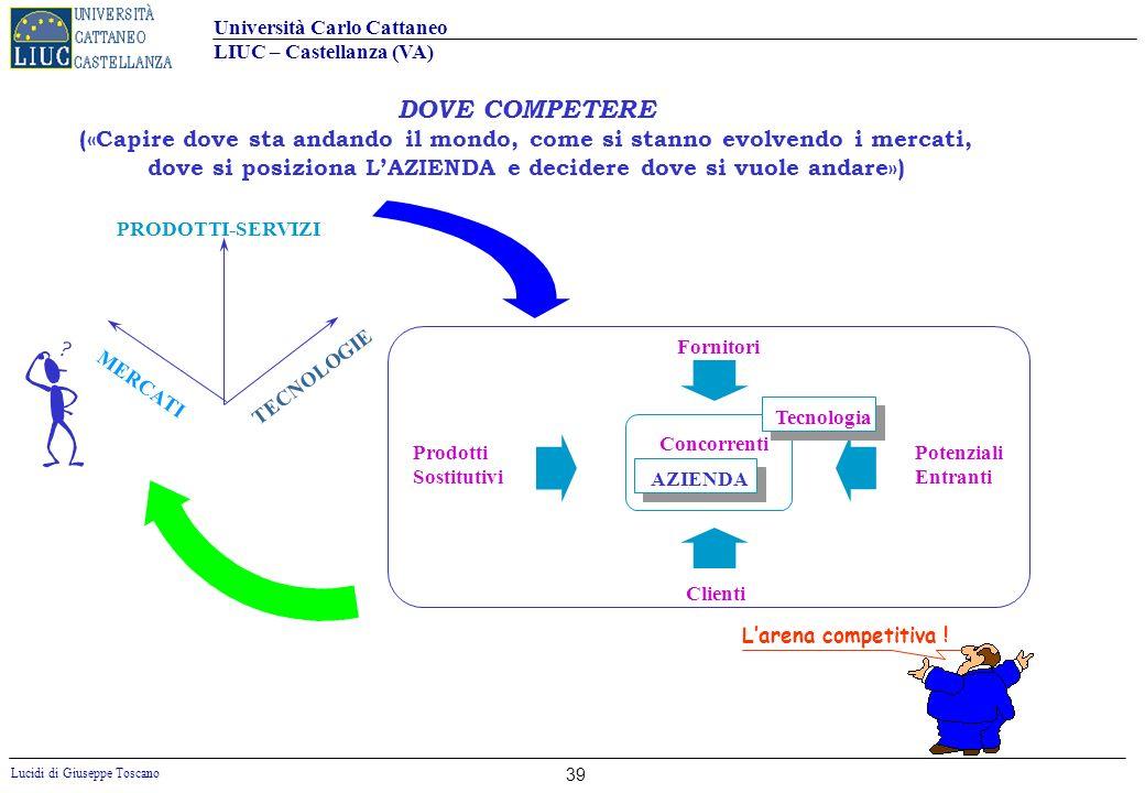 Università Carlo Cattaneo LIUC – Castellanza (VA) Lucidi di Giuseppe Toscano 39 DOVE COMPETERE («Capire dove sta andando il mondo, come si stanno evol