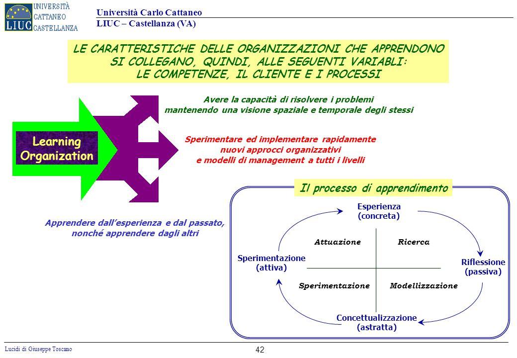 Università Carlo Cattaneo LIUC – Castellanza (VA) Lucidi di Giuseppe Toscano 42 Avere la capacità di risolvere i problemi mantenendo una visione spazi