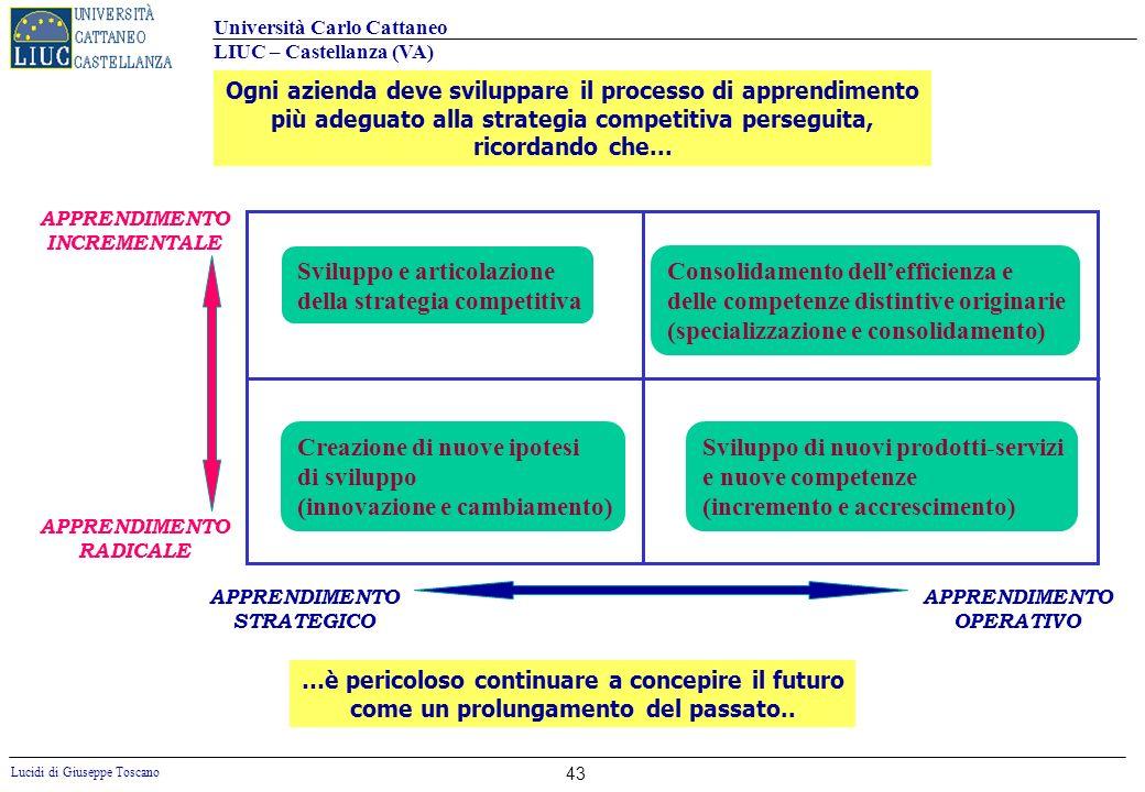 Università Carlo Cattaneo LIUC – Castellanza (VA) Lucidi di Giuseppe Toscano 43 APPRENDIMENTO INCREMENTALE APPRENDIMENTO RADICALE APPRENDIMENTO STRATE