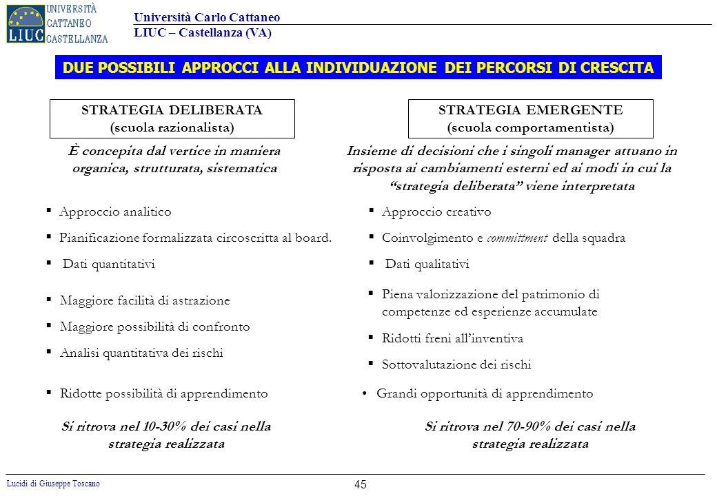 Università Carlo Cattaneo LIUC – Castellanza (VA) Lucidi di Giuseppe Toscano 45 STRATEGIA DELIBERATA (scuola razionalista) STRATEGIA EMERGENTE (scuola