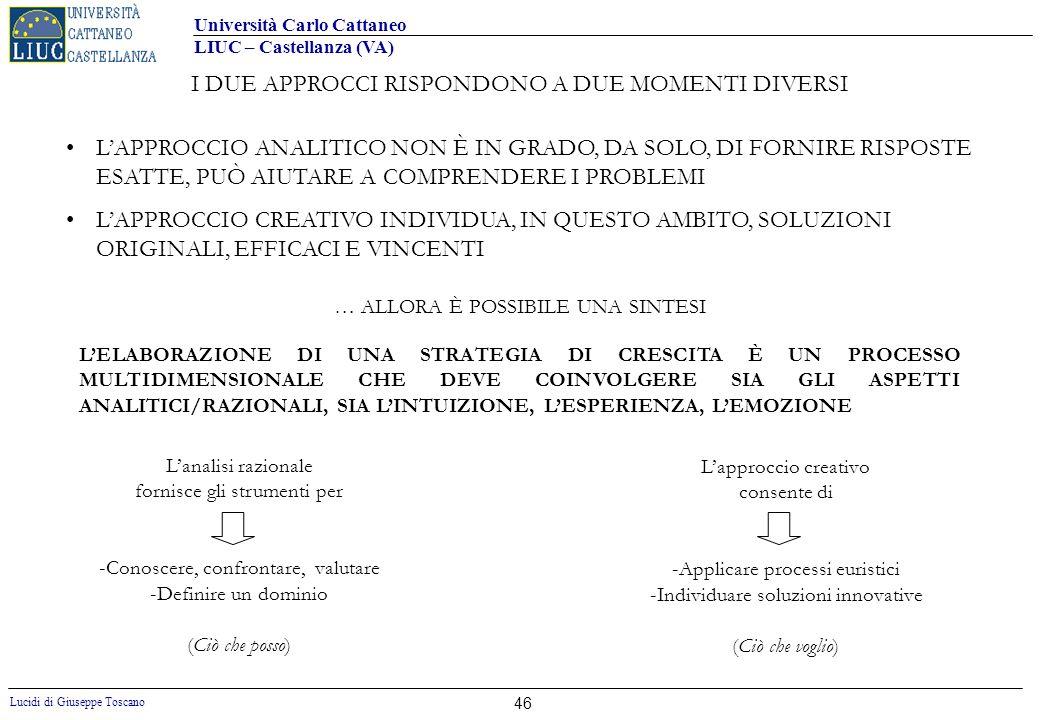 Università Carlo Cattaneo LIUC – Castellanza (VA) Lucidi di Giuseppe Toscano 46 LAPPROCCIO ANALITICO NON È IN GRADO, DA SOLO, DI FORNIRE RISPOSTE ESAT