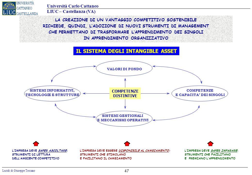 Università Carlo Cattaneo LIUC – Castellanza (VA) Lucidi di Giuseppe Toscano 47 LA CREAZIONE DI UN VANTAGGIO COMPETITIVO SOSTENIBILE RICHIEDE, QUINDI,