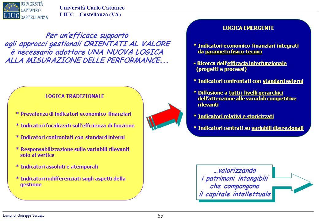 Università Carlo Cattaneo LIUC – Castellanza (VA) Lucidi di Giuseppe Toscano 55 LOGICA EMERGENTE * Indicatori economico-finanziari integrati da parame