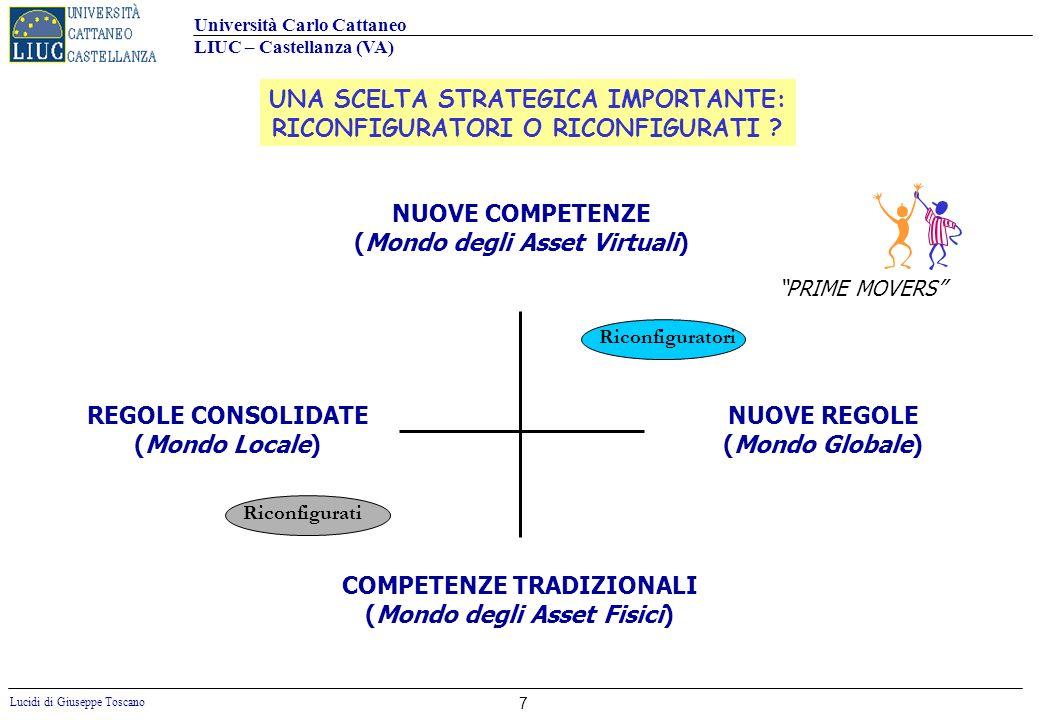 Università Carlo Cattaneo LIUC – Castellanza (VA) Lucidi di Giuseppe Toscano 38 DOVE COMPETERE * PRODOTTI-SERVIZI * CLIENTI * MERCATI * TECNOLOGIE * VISIONE * MISSIONE * COMPETENZE DISTINTIVE * PROCESSI COME COMPETERE STRATEGIA D IMPRESA LA CRITICITA DELLA DEFINIZIONE DELLARCHITETTURA STRATEGICA: MAKING STRATEGY WORK