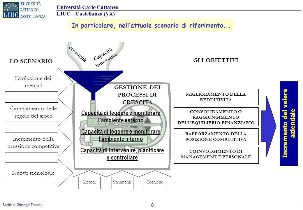Università Carlo Cattaneo LIUC – Castellanza (VA) Lucidi di Giuseppe Toscano 49 Learning Organization * Attività criticheDI NATURA FISICADI NATURA INTELLETTUALE * Relazioni organizzativeGERARCHICHERAPPORTO TRA PARI * Livelli organizzativiMOLTIPOCHI * Struttura organizzativaFUNZIONALETEAM MULTI DISCIPLINARI (TEAMWORKING) * Confini organizzativiRIGIDIPERMEABILI * Stimolo competitivoINTEGRAZIONE NETWORKING E VERTICALEPARTNERSHIP * Stile di direzioneAUTORITARIOPARTECIPATIVO * Cultura organizzativaCONFORMISMOIMPEGNO E E TRADIZIONERISULTATI * PersoneOMOGENEITADIVERSITA * Focus strategicoEFFICIENZAINNOVAZIONE Organizzazione Burocratica …DIVENTARE UNAZIENDA IN GRADO DI GENERARE VALORE