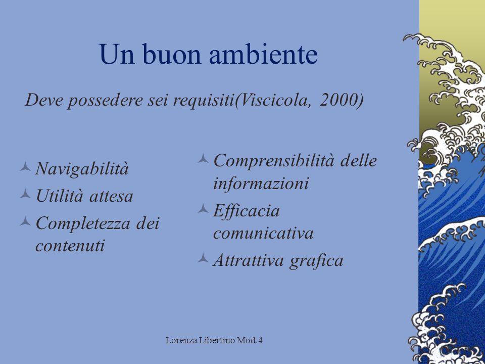 Lorenza Libertino Mod.4 Un buon ambiente Navigabilità Utilità attesa Completezza dei contenuti Comprensibilità delle informazioni Efficacia comunicativa Attrattiva grafica Deve possedere sei requisiti(Viscicola, 2000)