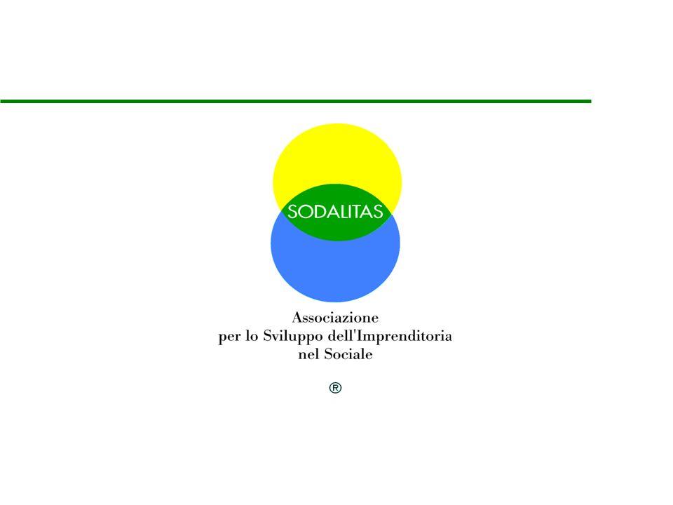 IMMAGINE Accresce: Fiducia Fiducia Reputazione Reputazione Consenso Consenso