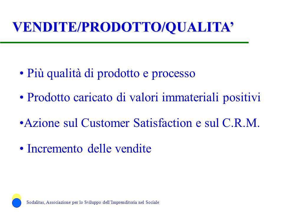 Sodalitas, Associazione per lo Sviluppo dellImprenditoria nel Sociale VENDITE/PRODOTTO/QUALITA Più qualità di prodotto e processo Prodotto caricato di