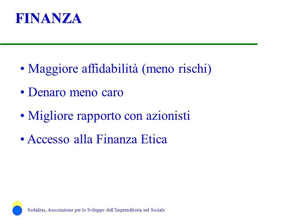 FINANZA Maggiore affidabilità (meno rischi) Denaro meno caro Migliore rapporto con azionisti Accesso alla Finanza Etica Sodalitas, Associazione per lo