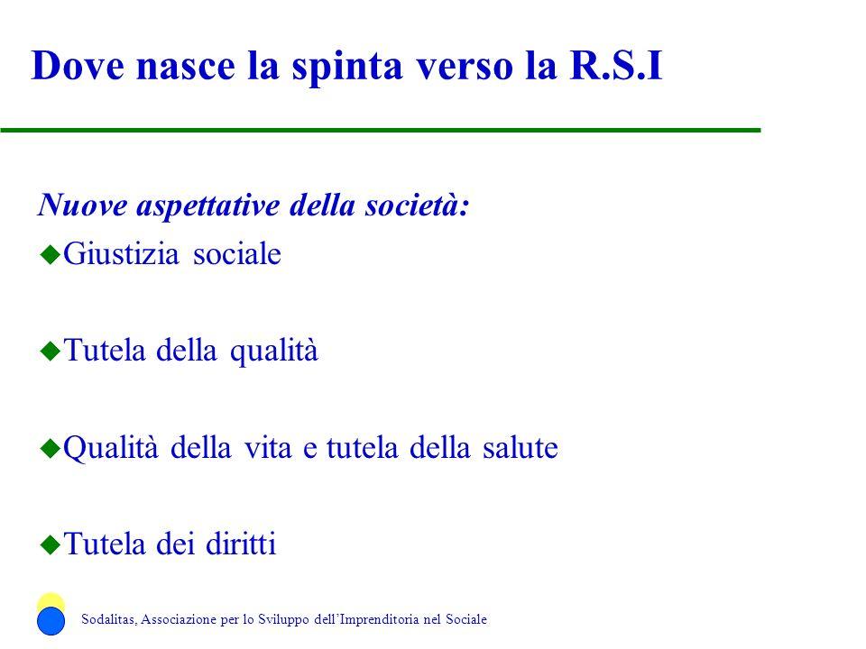 Responsabilità Sociale dImpresa Fattore competitivo Gorizia, 24 ottobre 2003
