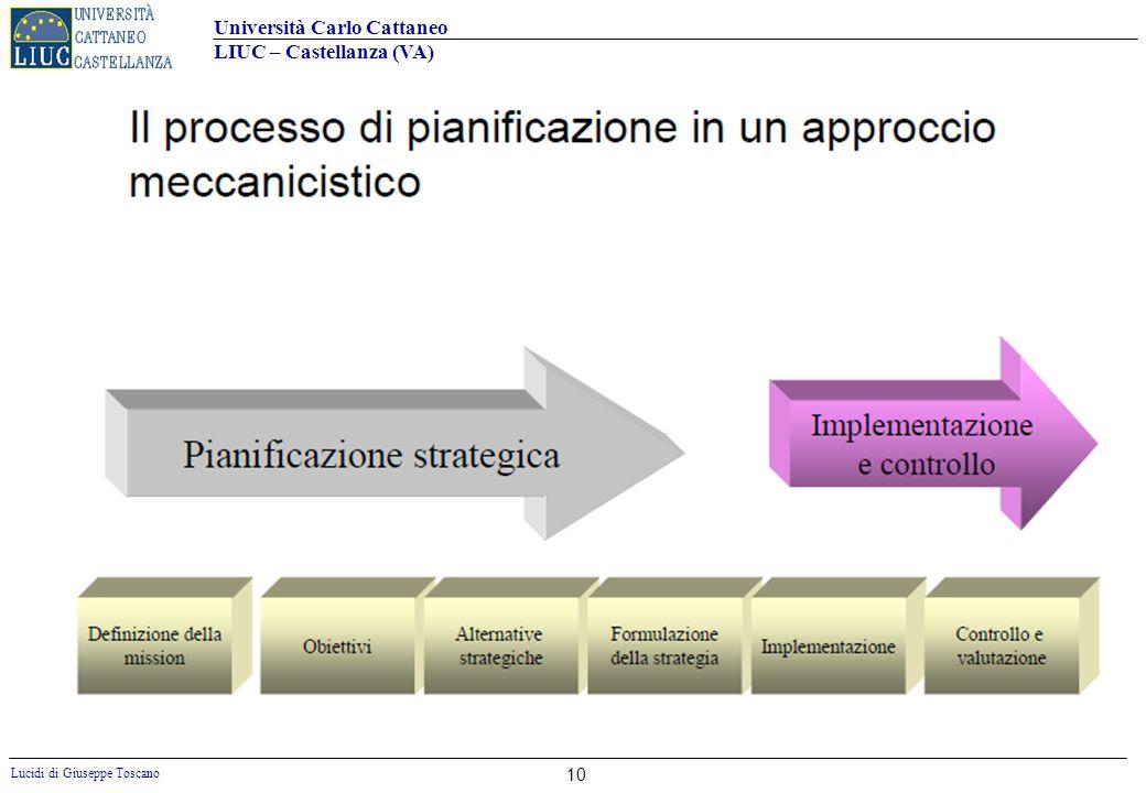 Università Carlo Cattaneo LIUC – Castellanza (VA) Lucidi di Giuseppe Toscano 10