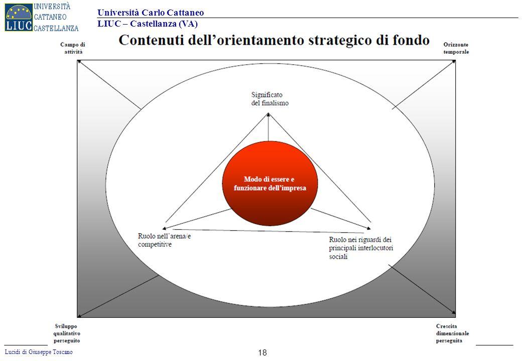 Università Carlo Cattaneo LIUC – Castellanza (VA) Lucidi di Giuseppe Toscano 18