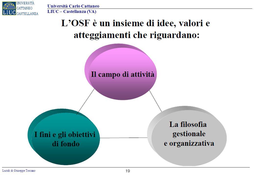 Università Carlo Cattaneo LIUC – Castellanza (VA) Lucidi di Giuseppe Toscano 19