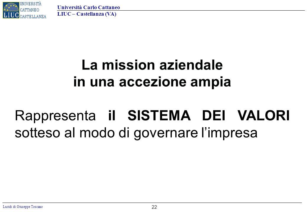 Università Carlo Cattaneo LIUC – Castellanza (VA) Lucidi di Giuseppe Toscano 22 La mission aziendale in una accezione ampia Rappresenta il SISTEMA DEI