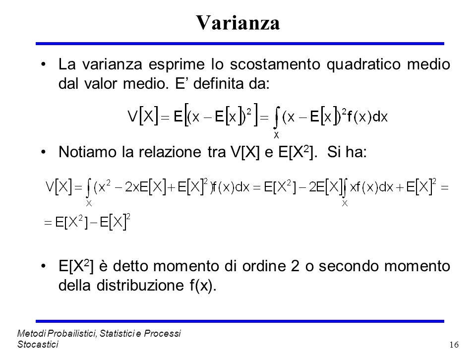 16 Metodi Probailistici, Statistici e Processi Stocastici Varianza La varianza esprime lo scostamento quadratico medio dal valor medio. E definita da: