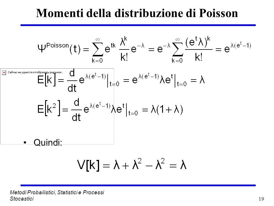 19 Metodi Probailistici, Statistici e Processi Stocastici Momenti della distribuzione di Poisson Quindi: