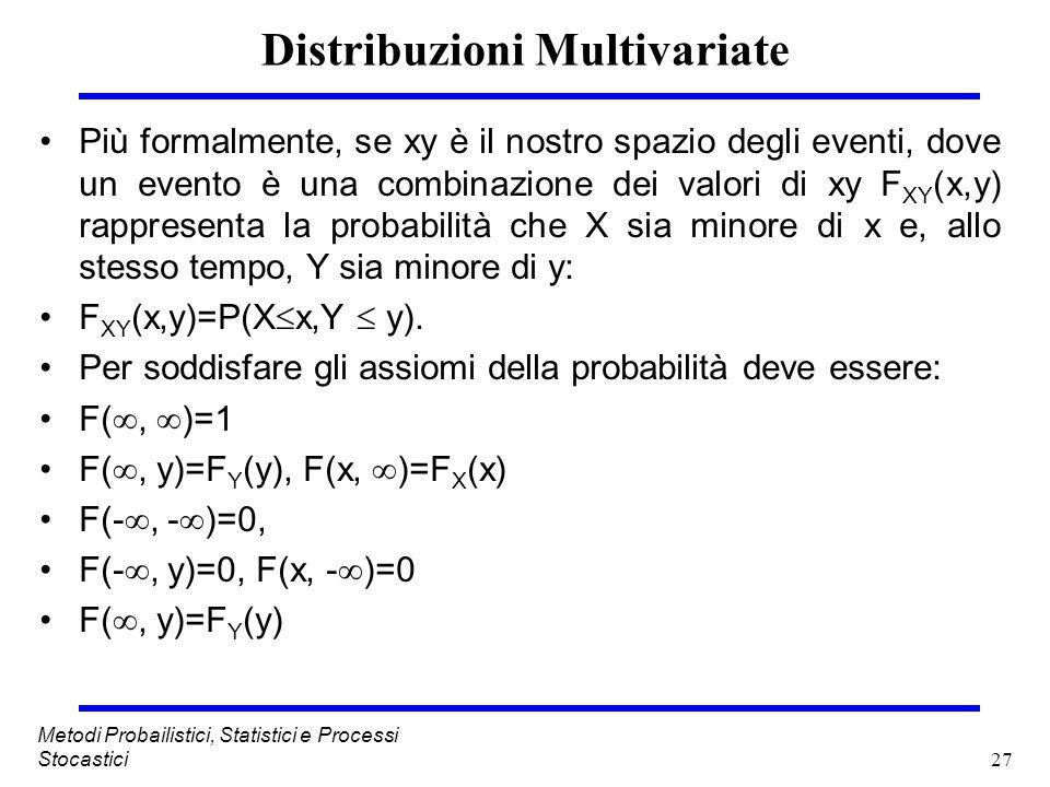 27 Metodi Probailistici, Statistici e Processi Stocastici Distribuzioni Multivariate Più formalmente, se xy è il nostro spazio degli eventi, dove un e