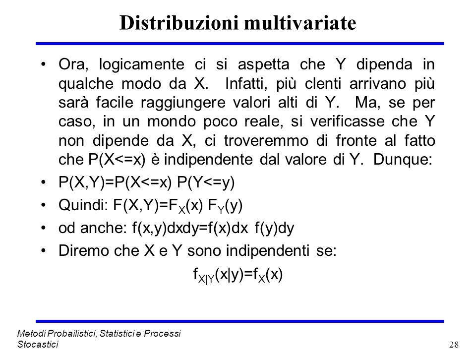 28 Metodi Probailistici, Statistici e Processi Stocastici Distribuzioni multivariate Ora, logicamente ci si aspetta che Y dipenda in qualche modo da X