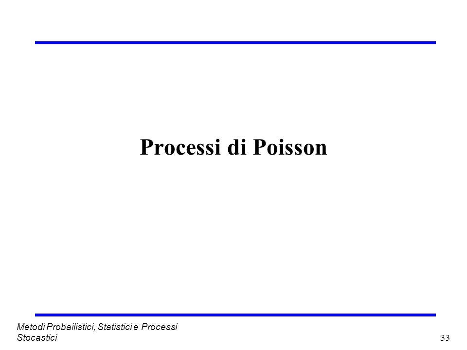 33 Metodi Probailistici, Statistici e Processi Stocastici Processi di Poisson