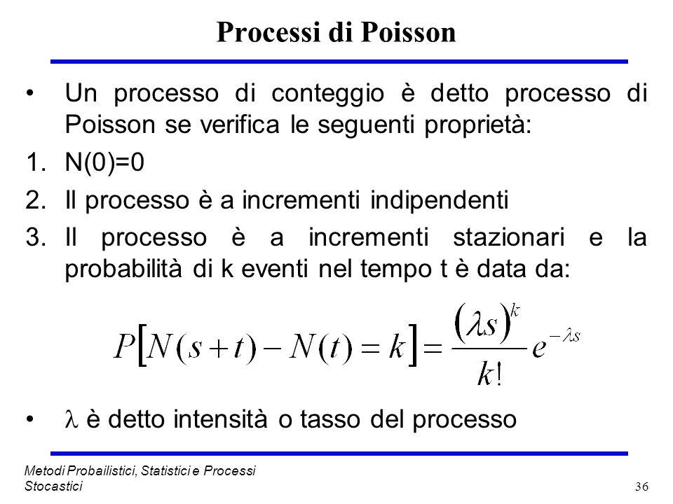 36 Metodi Probailistici, Statistici e Processi Stocastici Processi di Poisson Un processo di conteggio è detto processo di Poisson se verifica le segu