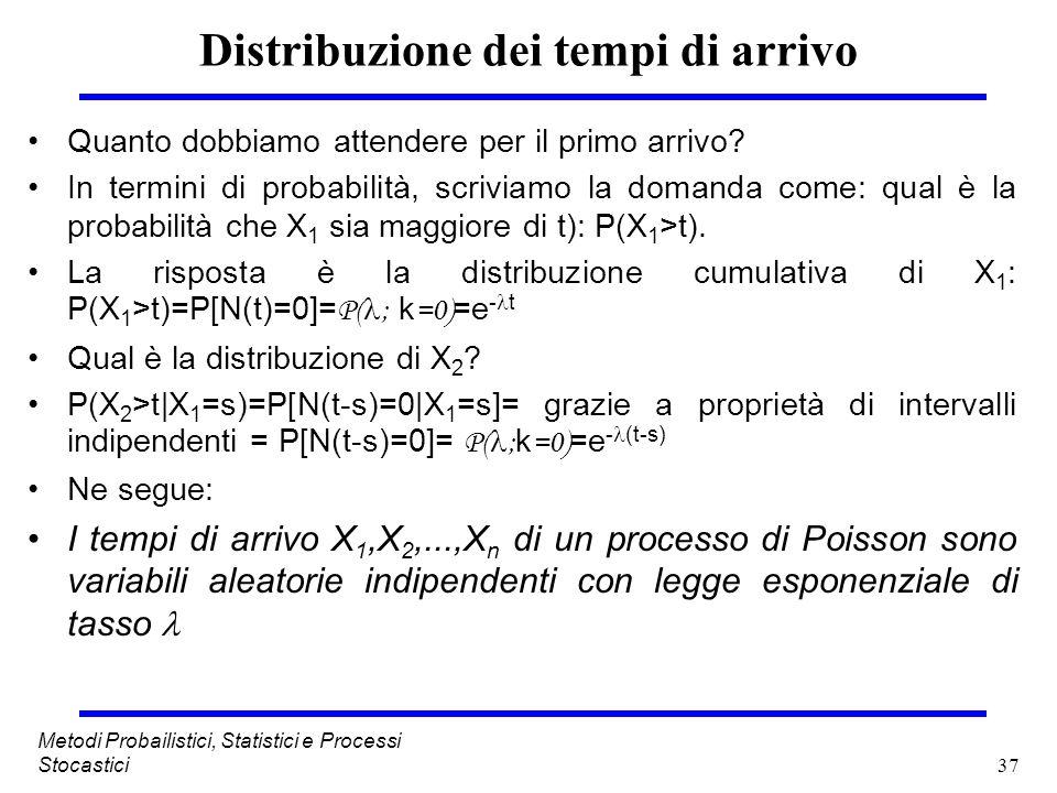 37 Metodi Probailistici, Statistici e Processi Stocastici Distribuzione dei tempi di arrivo Quanto dobbiamo attendere per il primo arrivo? In termini