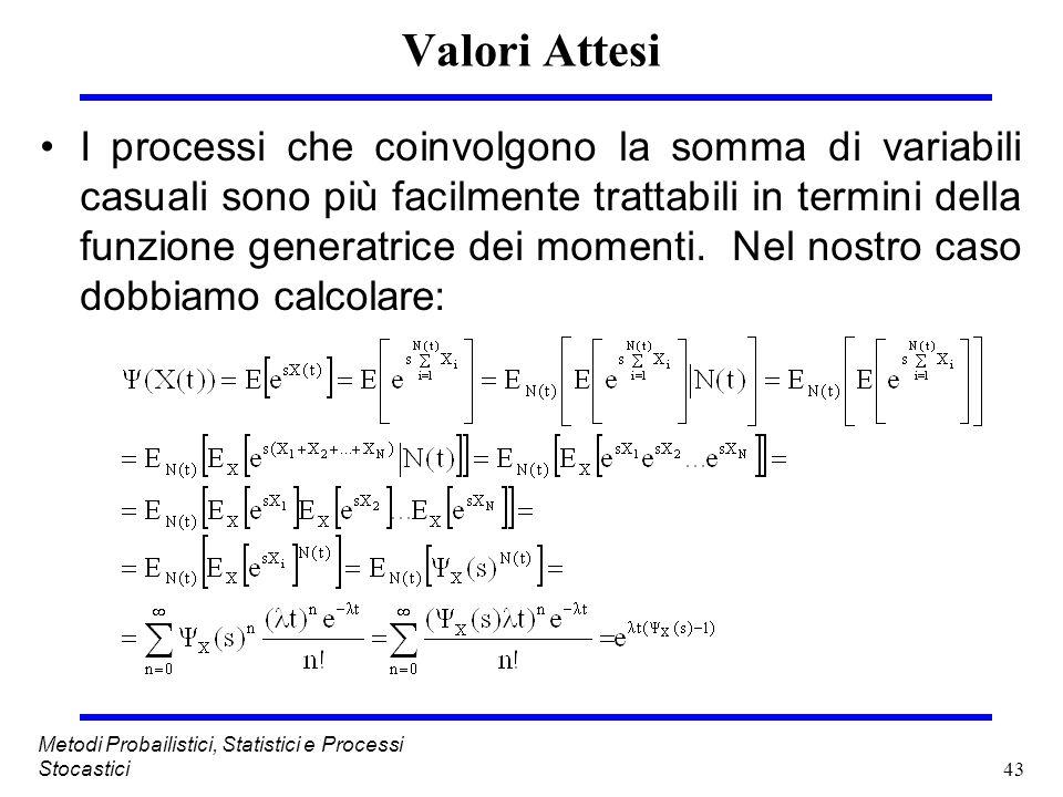 43 Metodi Probailistici, Statistici e Processi Stocastici Valori Attesi I processi che coinvolgono la somma di variabili casuali sono più facilmente t