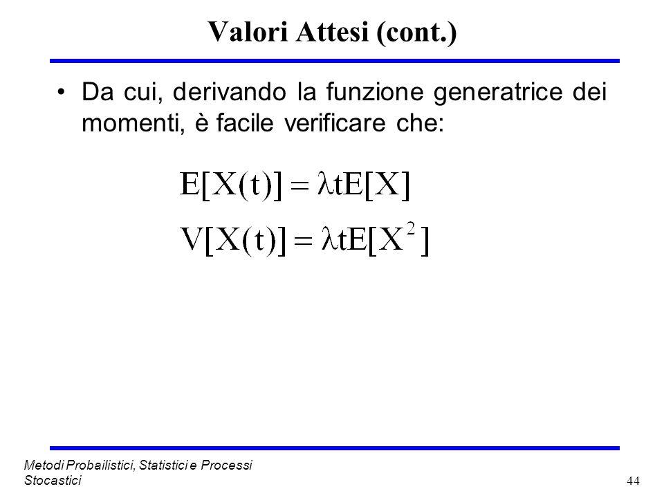 44 Metodi Probailistici, Statistici e Processi Stocastici Valori Attesi (cont.) Da cui, derivando la funzione generatrice dei momenti, è facile verifi
