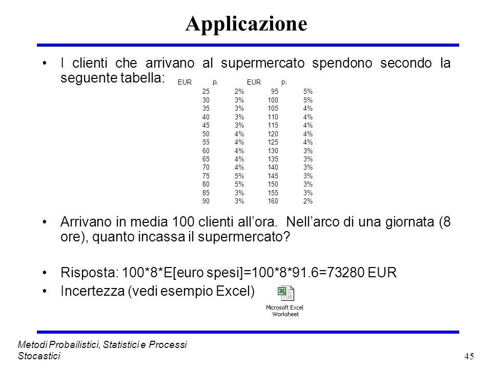 45 Metodi Probailistici, Statistici e Processi Stocastici Applicazione I clienti che arrivano al supermercato spendono secondo la seguente tabella: Ar
