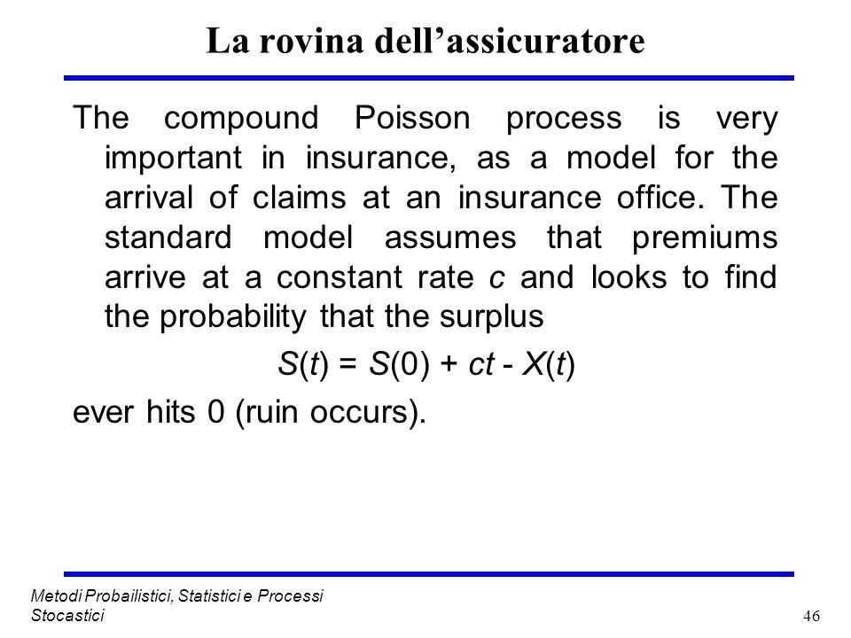 46 Metodi Probailistici, Statistici e Processi Stocastici La rovina dellassicuratore The compound Poisson process is very important in insurance, as a
