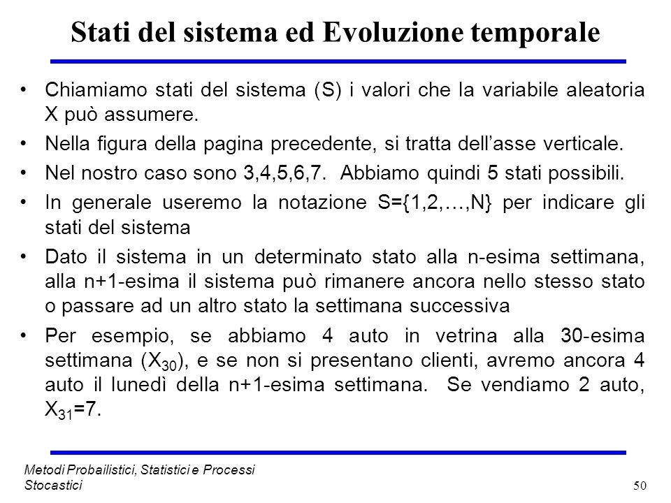 50 Metodi Probailistici, Statistici e Processi Stocastici Stati del sistema ed Evoluzione temporale Chiamiamo stati del sistema (S) i valori che la va