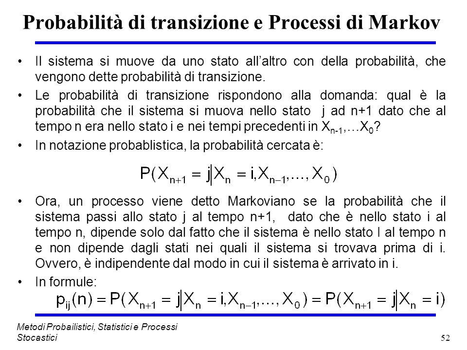 52 Metodi Probailistici, Statistici e Processi Stocastici Probabilità di transizione e Processi di Markov Il sistema si muove da uno stato allaltro co