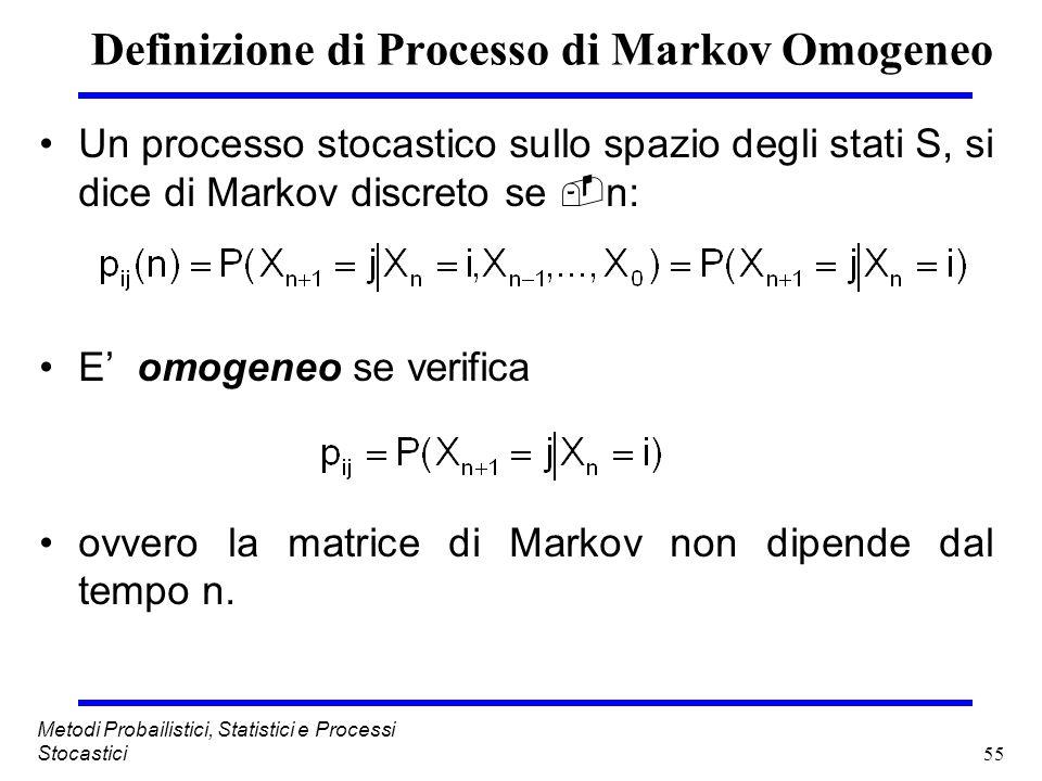 55 Metodi Probailistici, Statistici e Processi Stocastici Definizione di Processo di Markov Omogeneo Un processo stocastico sullo spazio degli stati S