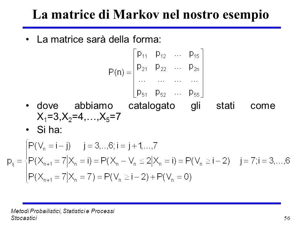 56 Metodi Probailistici, Statistici e Processi Stocastici La matrice di Markov nel nostro esempio La matrice sarà della forma: dove abbiamo catalogato