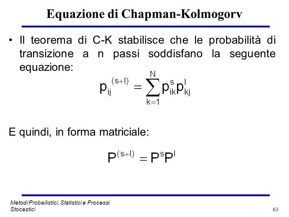63 Metodi Probailistici, Statistici e Processi Stocastici Equazione di Chapman-Kolmogorv Il teorema di C-K stabilisce che le probabilità di transizion