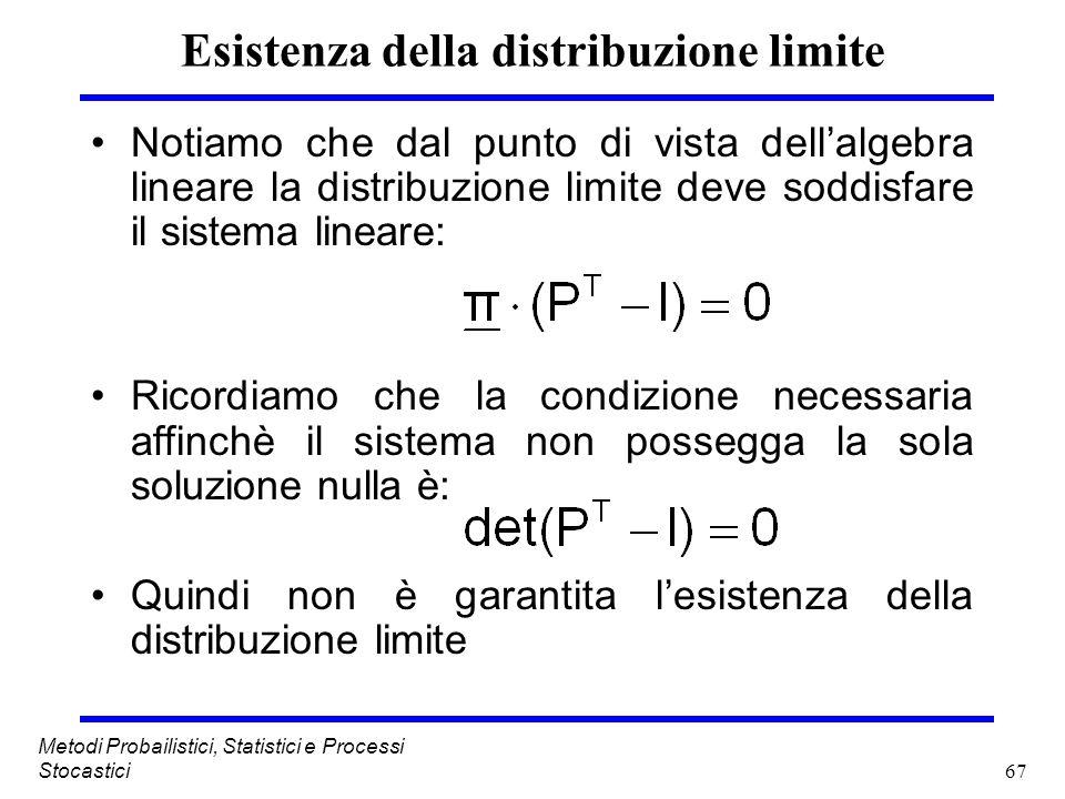 67 Metodi Probailistici, Statistici e Processi Stocastici Esistenza della distribuzione limite Notiamo che dal punto di vista dellalgebra lineare la d