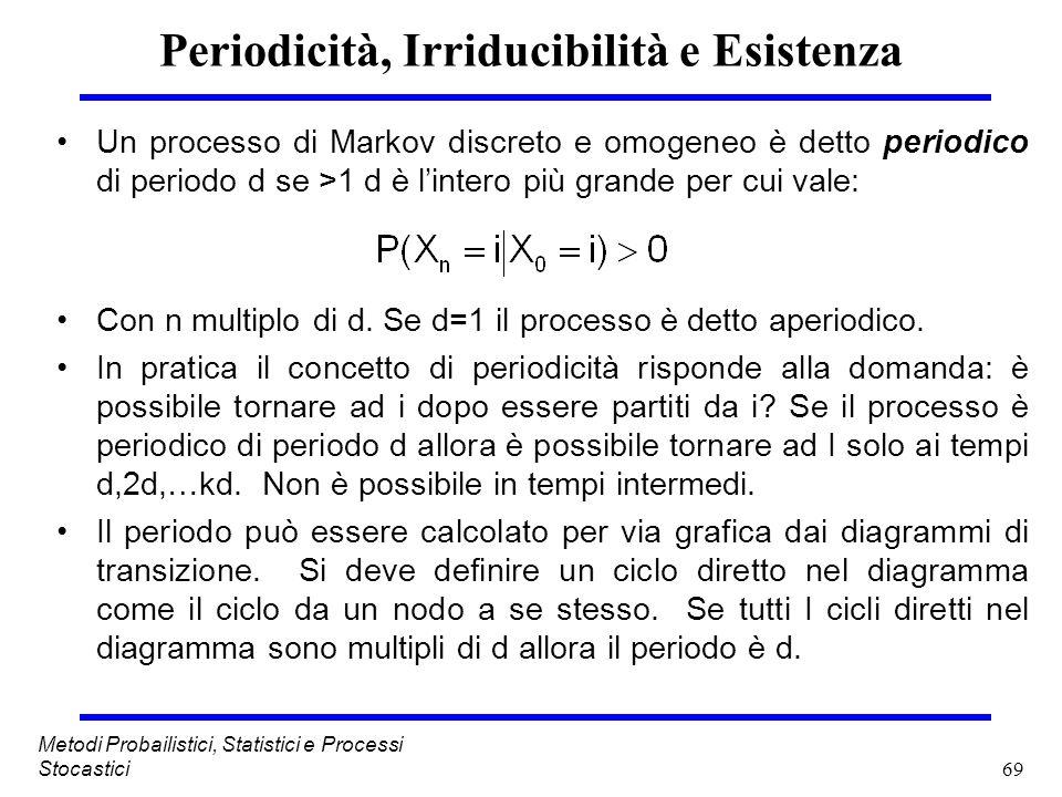 69 Metodi Probailistici, Statistici e Processi Stocastici Periodicità, Irriducibilità e Esistenza Un processo di Markov discreto e omogeneo è detto pe