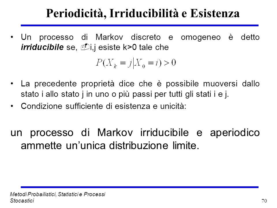 70 Metodi Probailistici, Statistici e Processi Stocastici Periodicità, Irriducibilità e Esistenza Un processo di Markov discreto e omogeneo è detto ir