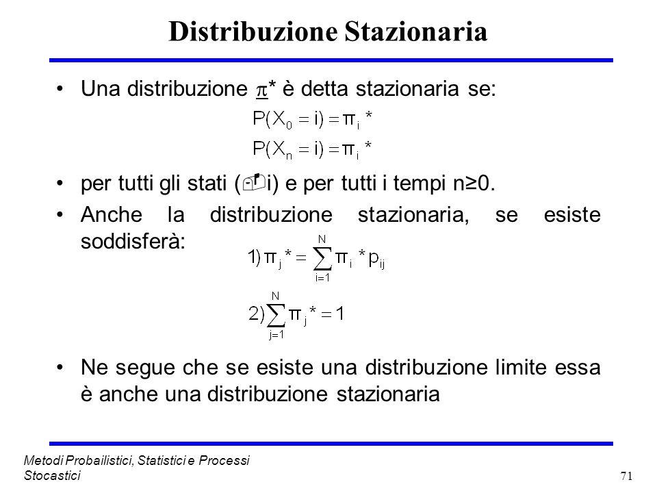 71 Metodi Probailistici, Statistici e Processi Stocastici Distribuzione Stazionaria Una distribuzione * è detta stazionaria se: per tutti gli stati (