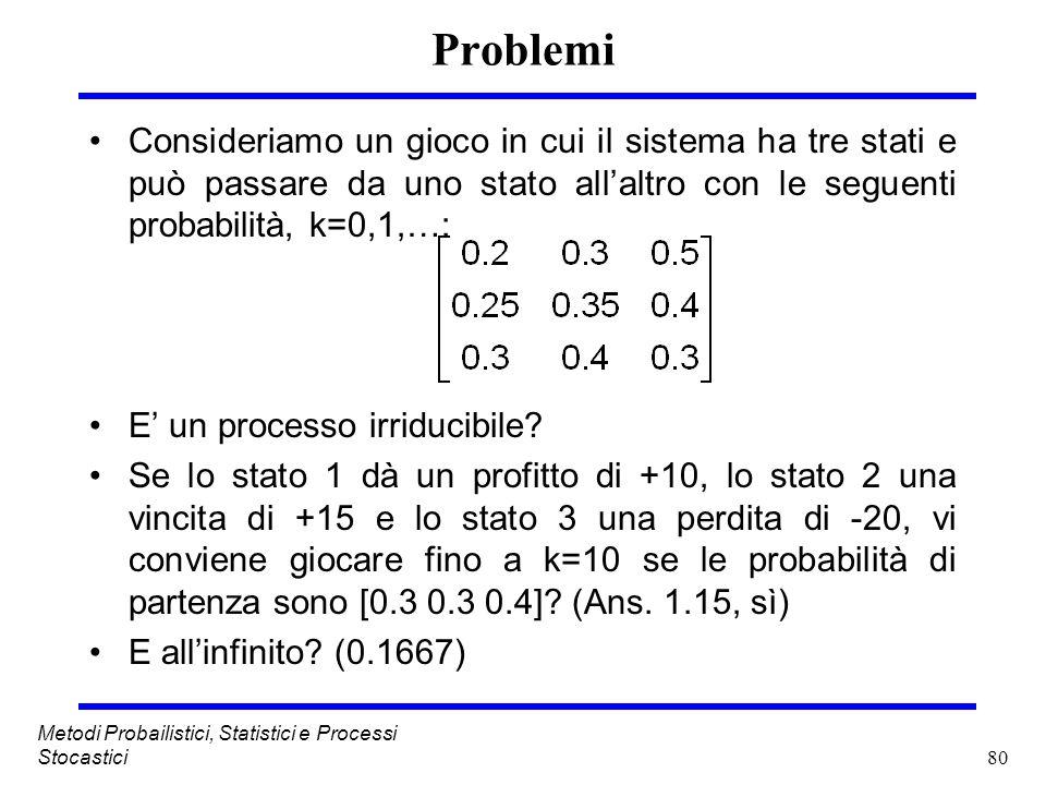 80 Metodi Probailistici, Statistici e Processi Stocastici Problemi Consideriamo un gioco in cui il sistema ha tre stati e può passare da uno stato all