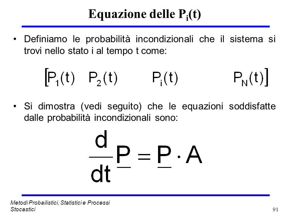91 Metodi Probailistici, Statistici e Processi Stocastici Equazione delle P i (t) Definiamo le probabilità incondizionali che il sistema si trovi nell