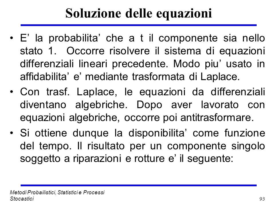 93 Metodi Probailistici, Statistici e Processi Stocastici Soluzione delle equazioni E la probabilita che a t il componente sia nello stato 1. Occorre