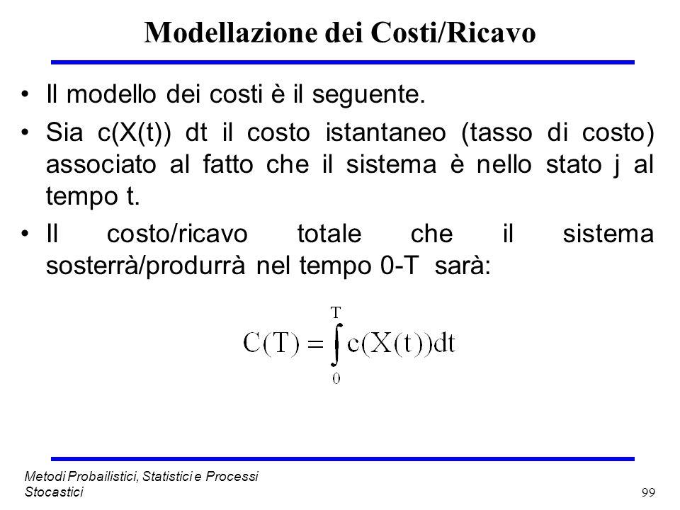 99 Metodi Probailistici, Statistici e Processi Stocastici Modellazione dei Costi/Ricavo Il modello dei costi è il seguente. Sia c(X(t)) dt il costo is
