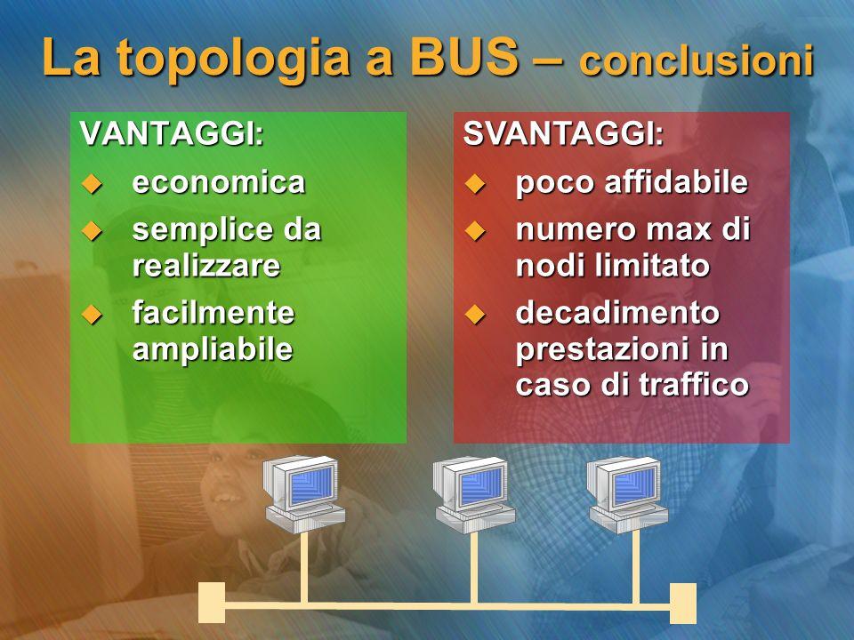 La topologia a BUS – conclusioni VANTAGGI: economica economica semplice da realizzare semplice da realizzare facilmente ampliabile facilmente ampliabi