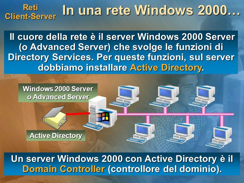 Reti Client-Server In una rete Windows 2000… Il cuore della rete è il server Windows 2000 Server (o Advanced Server) che svolge le funzioni di Directory Services.