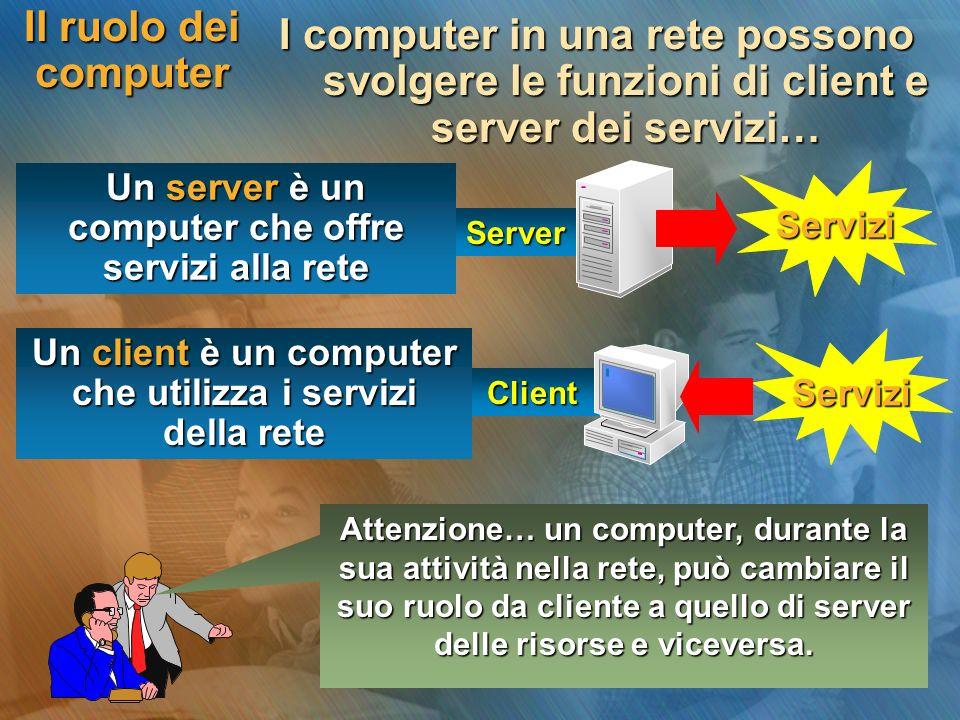 Server Client Il ruolo dei computer I computer in una rete possono svolgere le funzioni di client e server dei servizi… Un server è un computer che offre servizi alla rete Un client è un computer che utilizza i servizi della rete Attenzione… un computer, durante la sua attività nella rete, può cambiare il suo ruolo da cliente a quello di server delle risorse e viceversa.