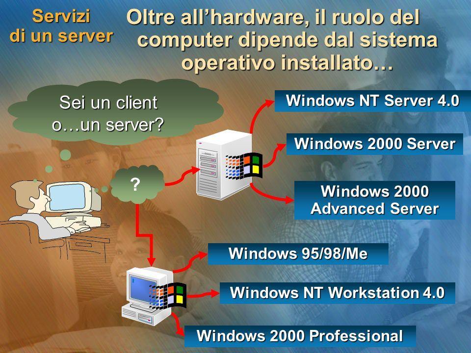 Servizi di un server Oltre allhardware, il ruolo del computer dipende dal sistema operativo installato… Windows 2000 Server Sei un client o…un server.