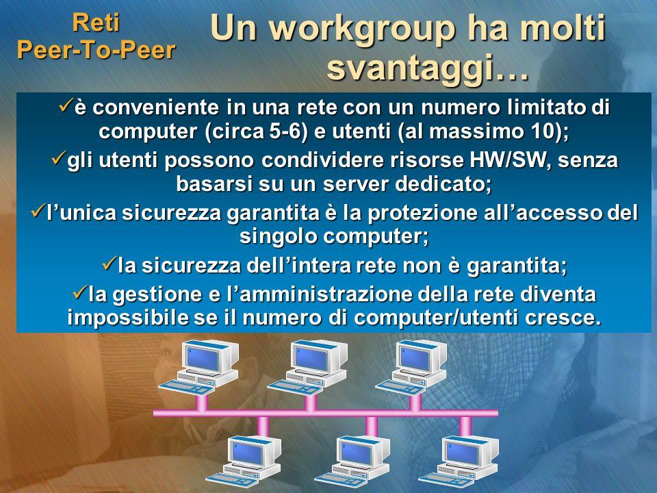 Reti Peer-To-Peer Un workgroup ha molti svantaggi… è conveniente in una rete con un numero limitato di computer (circa 5-6) e utenti (al massimo 10); è conveniente in una rete con un numero limitato di computer (circa 5-6) e utenti (al massimo 10); gli utenti possono condividere risorse HW/SW, senza basarsi su un server dedicato; gli utenti possono condividere risorse HW/SW, senza basarsi su un server dedicato; lunica sicurezza garantita è la protezione allaccesso del singolo computer; lunica sicurezza garantita è la protezione allaccesso del singolo computer; la sicurezza dellintera rete non è garantita; la sicurezza dellintera rete non è garantita; la gestione e lamministrazione della rete diventa impossibile se il numero di computer/utenti cresce.